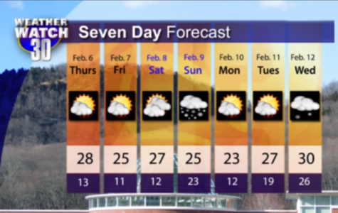 Weather Watch 30 Report: 2/6/14