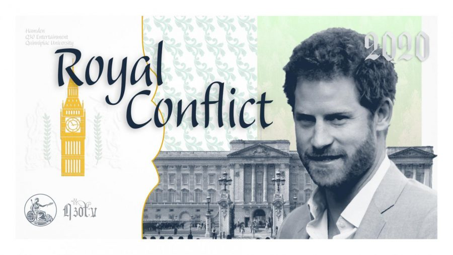 Royal Conflict: What is happening with the Duke and Duchess of Sussex?