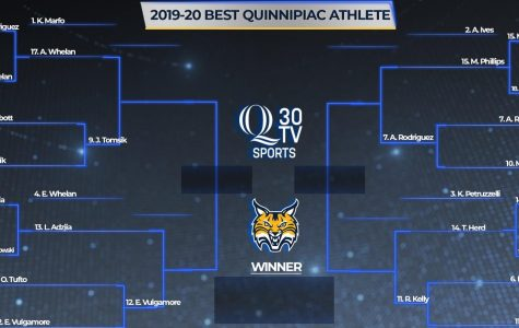 Best Quinnipiac Athlete Bracket: 2019-20