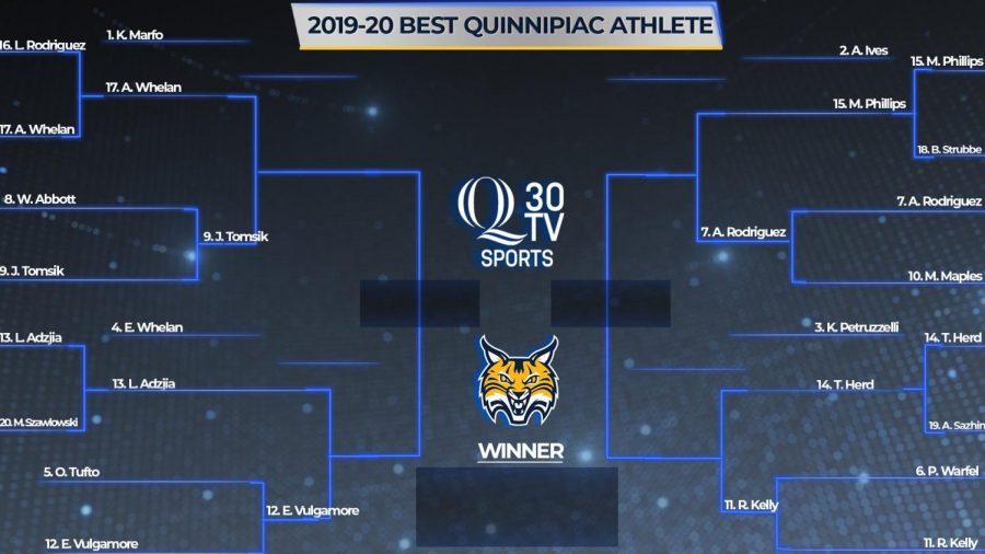 Best Quinnipiac Athlete Bracket: 2019-20