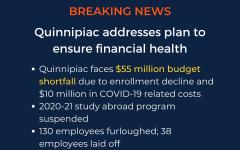 Budget Shortfall for the Upcoming Year